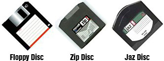 floppy disc, zip disc, jaz disc, transfer