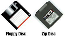 floppy disc, zip disc,  transfer